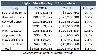 2015 payroll 1