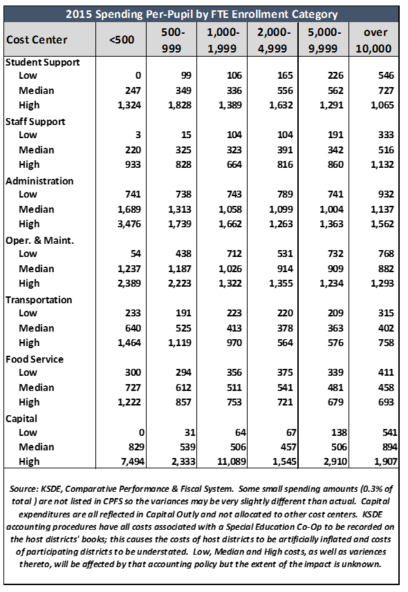 spending variations 1z