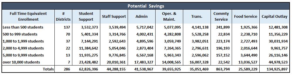spending variations 2b