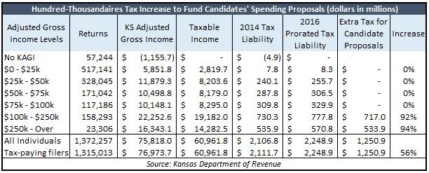 93-percent-tax-hike