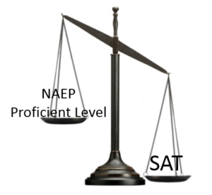 NAEP-SAT scale
