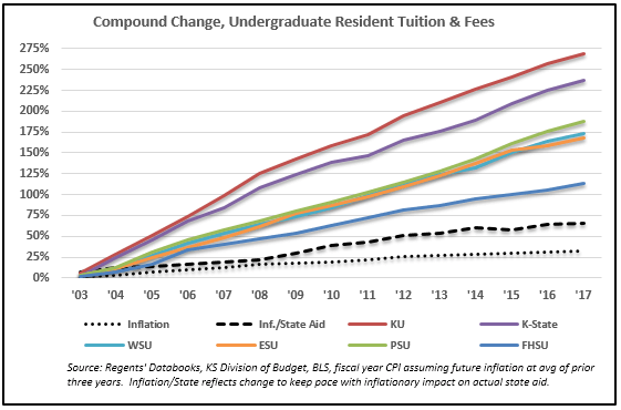 tuition-and-fees