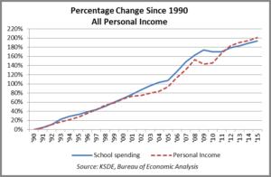 personal-income-change-all-pi