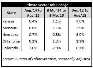 August Jobs Update