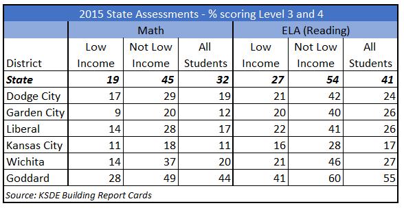 teacher vacany districts stu achive