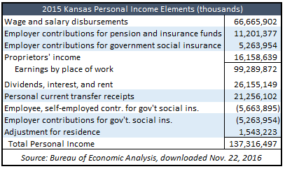 kasb-personal-income