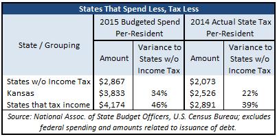 $820-million-tax-hike