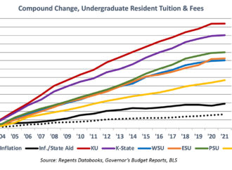University spending largely to blame for tuition hikes